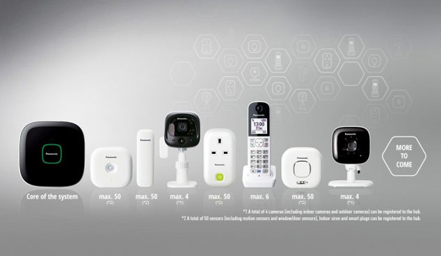 Panasonic-and-Honeywell-Home-Monitoring-System-asiashabakeh.ir-634x369