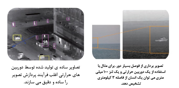 Dahua-theral-camera-asiashabakeh (4)