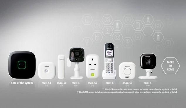 Panasonic-and-Honeywell-Home-Monitoring-System-asiashabakeh.ir-634x369