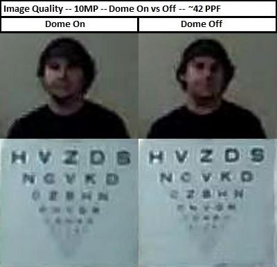 کیفیت تصویر دوربین مداربسته 10مگاپیکسلی